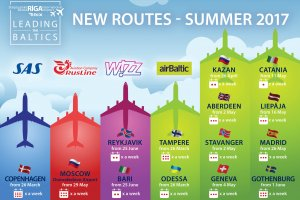 14 new connections from Riga International Airport in Summer`17