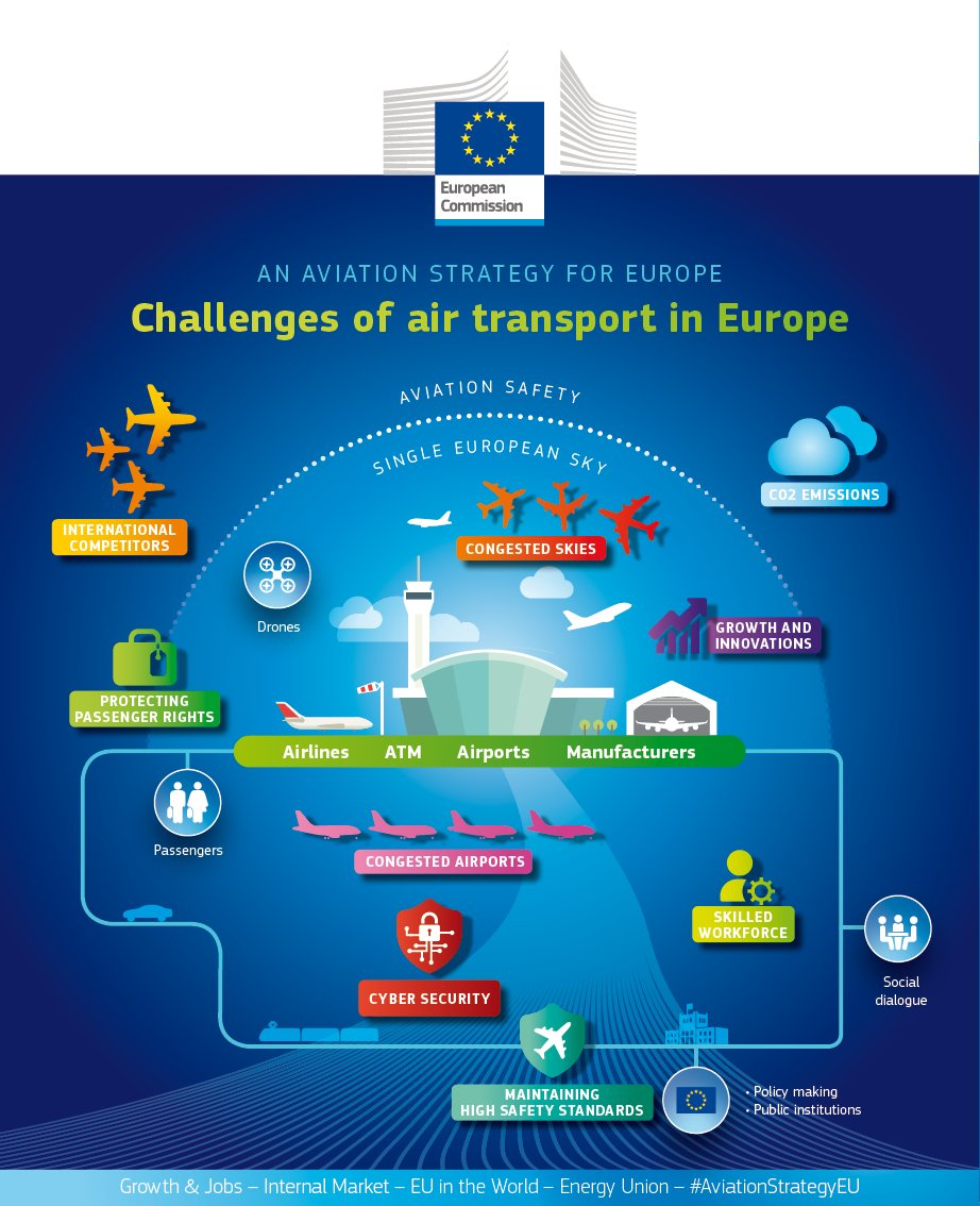 EU Strategy 1