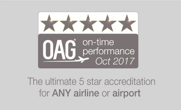 On-Time Performance Star Ratings for October Revealed!