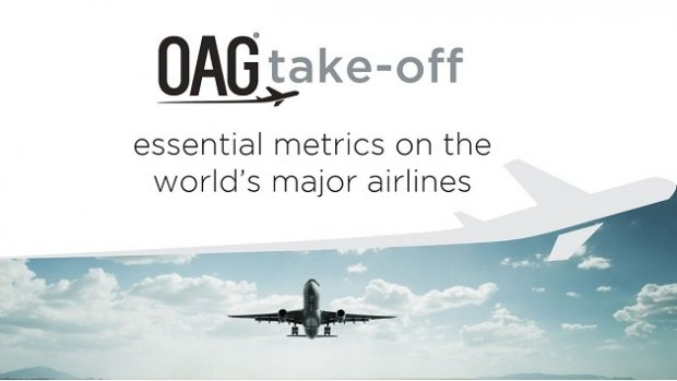 Essential Metrics For Global Airlines