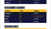 Scheduled Flights | July-Sept 2021