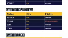 Scheduled Flights – Updated March 23, 2021