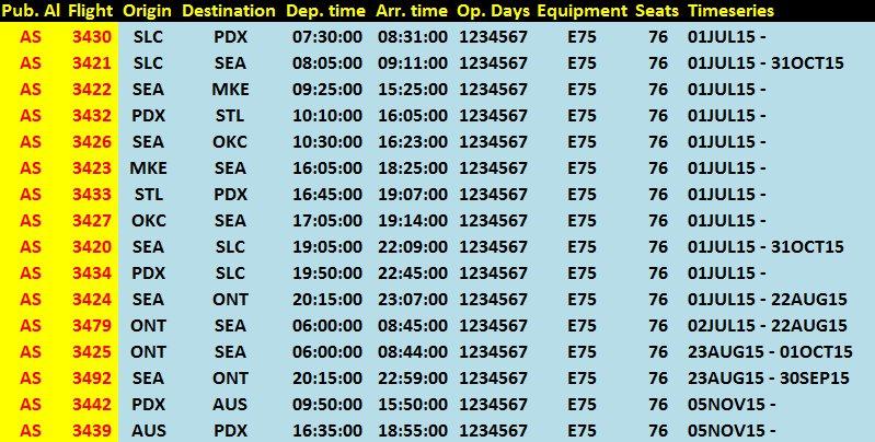 Alaska E175 Schedule Update