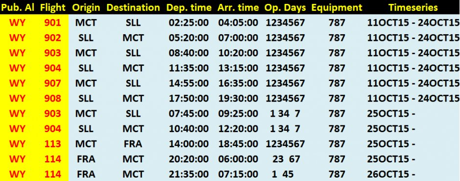 Oman Air 787 schedule