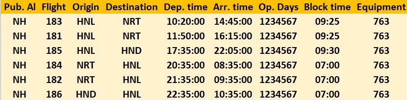 ANA HNL Schedule