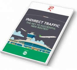 ASM - Indirect Traffic