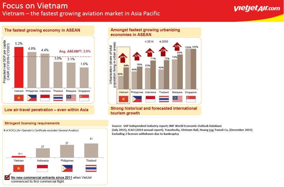 Routes Talk - Focus on Vietnam