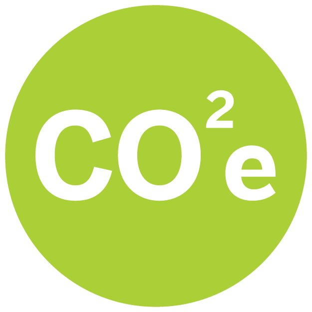 Carbon Mitigation