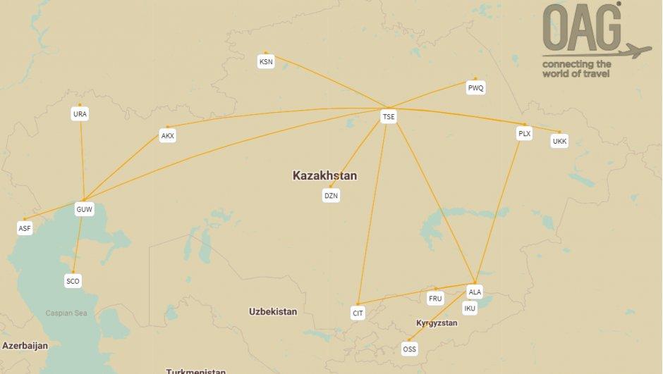 Qazaq network July 2019