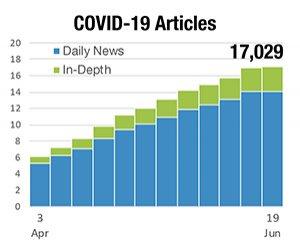 AWN COVID-19 articles 300x249