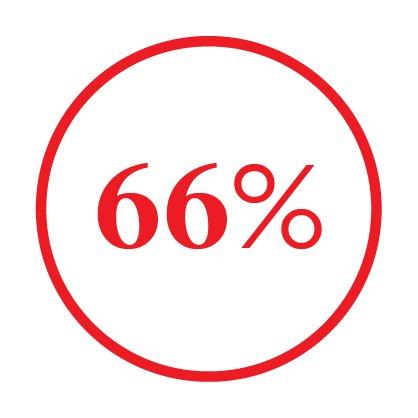 RX_66%