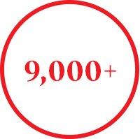 9,000